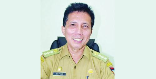 Sabar, Pendaftaran CPNS Padang 2021 Ditunda, BKPSDM Tunggu Petunjuk Teknis dari Pusat